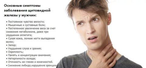 Симптомы у мужчин при заболеваниях щитовидки.