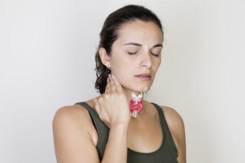 Фото со схематическим изображением щитовидной железы