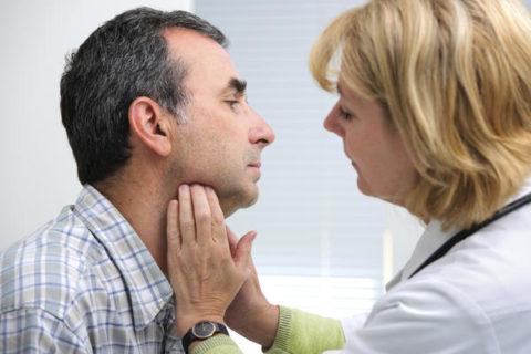 Определение размеров щитовидной железы путем пальпации