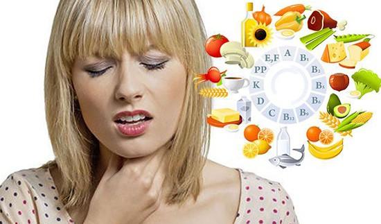 Лечение зоба щитовидки диета образ жизни