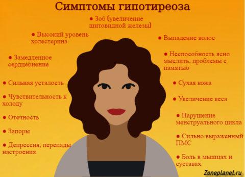 Характерные симптомы гипотиреоза проявляются при выраженном дисбалансе гормонов.