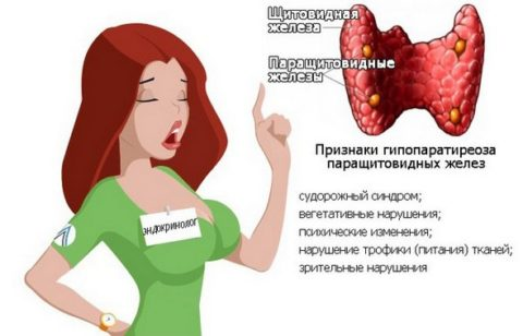 Симптоматика гипопаратиреоза