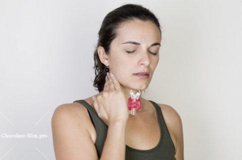 Какие симптомы заболеваний щитовидной железы могут проявляться у женщин.