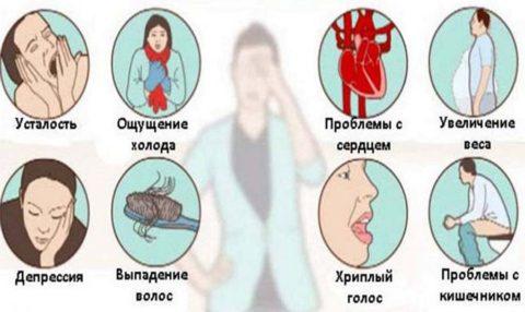 Гипотиреоз, как правило, обусловлен недостатком ТТГ в крови