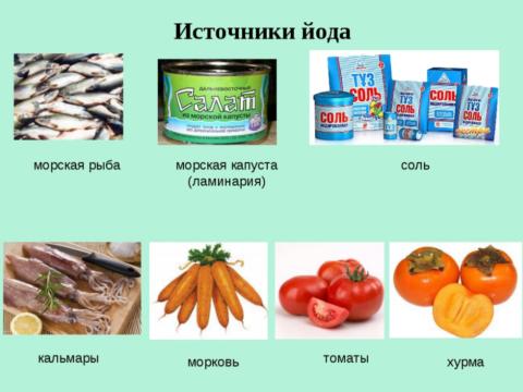 На фото представлены продукты питания с большим содержанием йода.