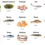 Продукты с высоким содержанием йода, употреблять которые во время лечения токсического зоба недопустимо
