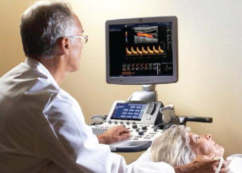 Ультразвуковое исследование щитовидной железы с ЦДК