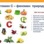 В каких продуктах содержится.
