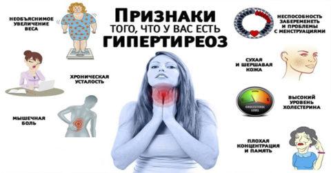 Признаки гипертиреоза у женщин, мужчин и детей