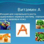 Зачем необходим витамин А.