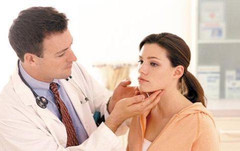 Пальпация – самый доступный способ исследования щитовидки