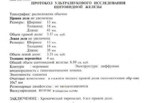 Выдержка из протокола УЗИ щитовидной железы