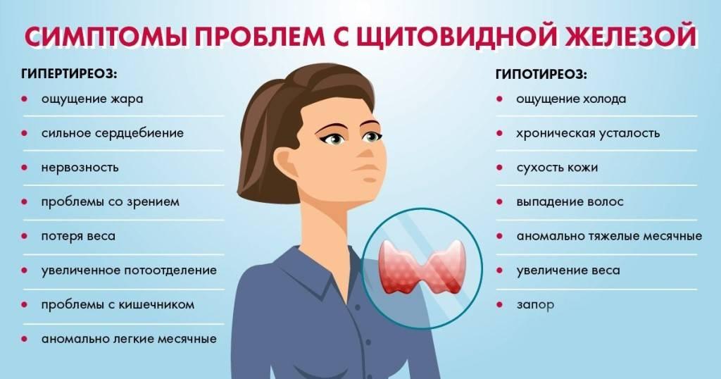 Симптомы проблем с щитовидкой